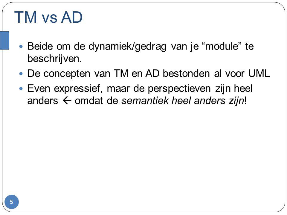 """TM vs AD Beide om de dynamiek/gedrag van je """"module"""" te beschrijven. De concepten van TM en AD bestonden al voor UML Even expressief, maar de perspect"""