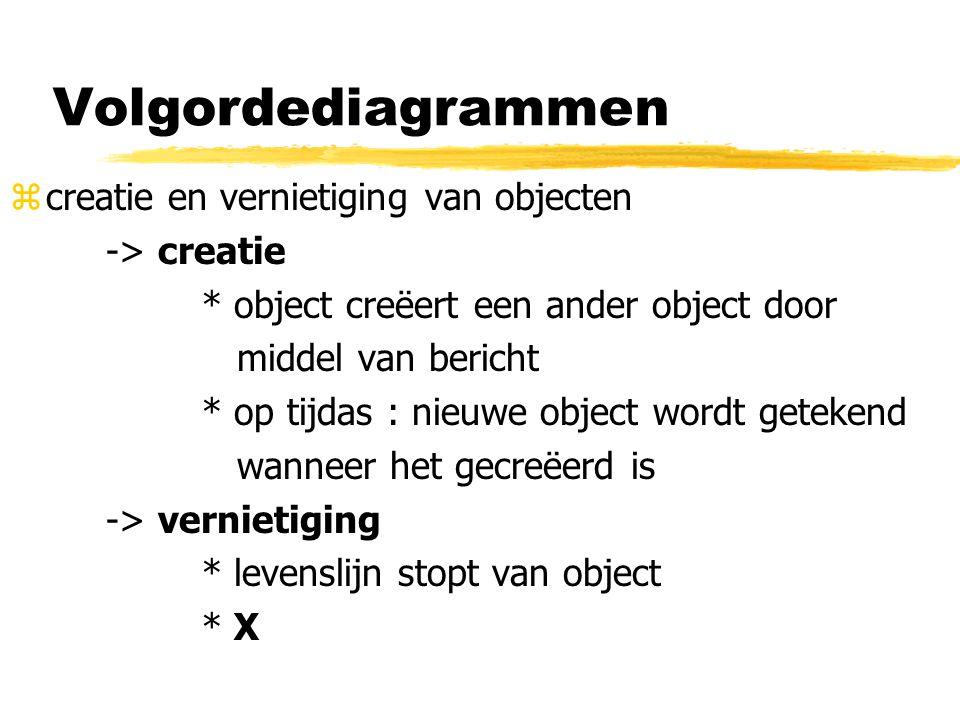 Volgordediagrammen zcreatie en vernietiging van objecten -> creatie * object creëert een ander object door middel van bericht * op tijdas : nieuwe object wordt getekend wanneer het gecreëerd is -> vernietiging * levenslijn stopt van object * X
