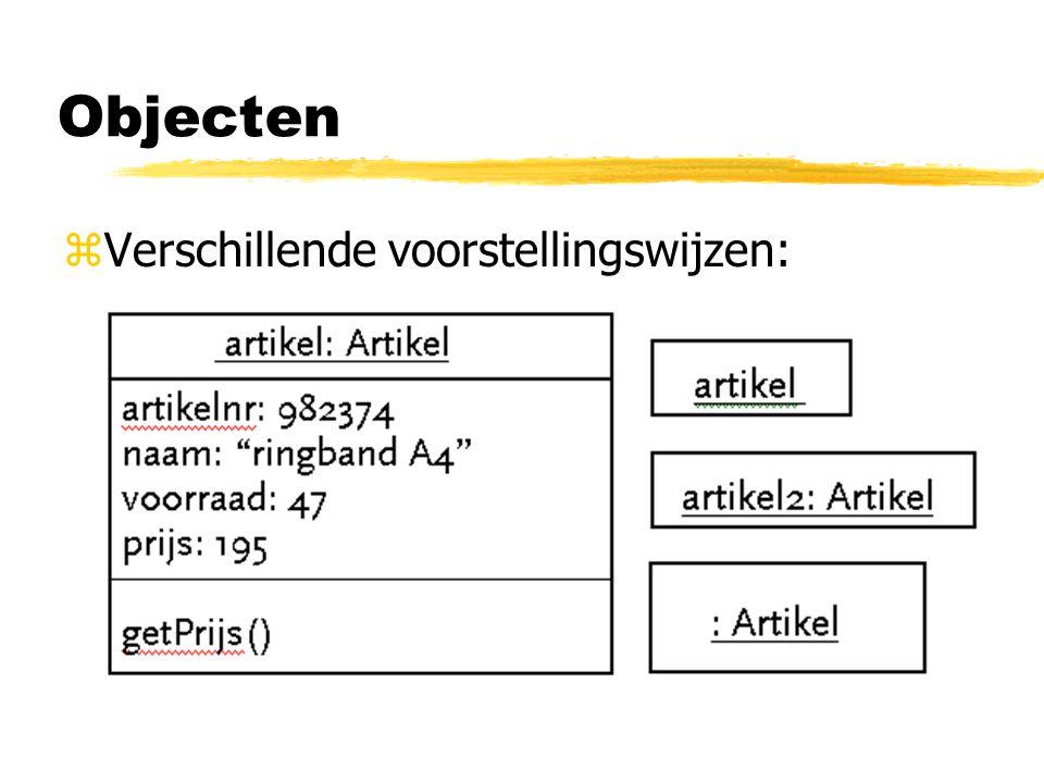 Volgordediagrammen -> tweede gebruiksmogelijkheid : verwijderen van een bestelitem -> weglating van gebruiker :meestal zo -> nieuw actie: object van de klasse Bestelling stuurt een bericht naar zichzelf.