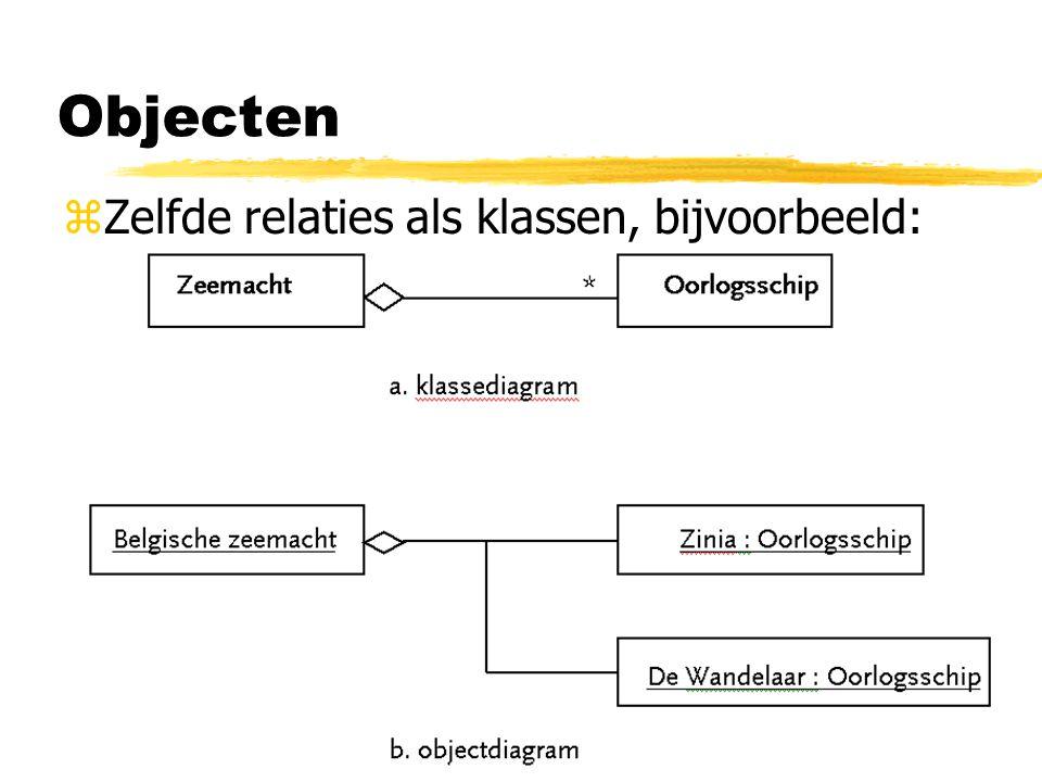 Volgordediagrammen zKlassediagram -> statische structuur van programma -> welke methoden de klassen hebben zvolgordediagram: -> toont wanneer de methoden gebruikt worden of samenhangen -> toont berichtenverkeer tss een aantal objecten voor een bepaald gebruik van het systeem