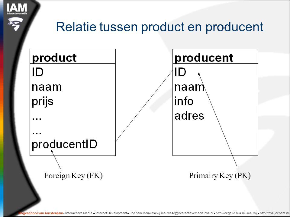 Hogeschool van Amsterdam - Interactieve Media – Internet Development – Jochem Meuwese - j.meuwese@interactievemedia.hva.nl - http://oege.ie.hva.nl/~meuwj/ - http://hva.jochem.nl Relatie tussen product en producent Foreign Key (FK)Primairy Key (PK)