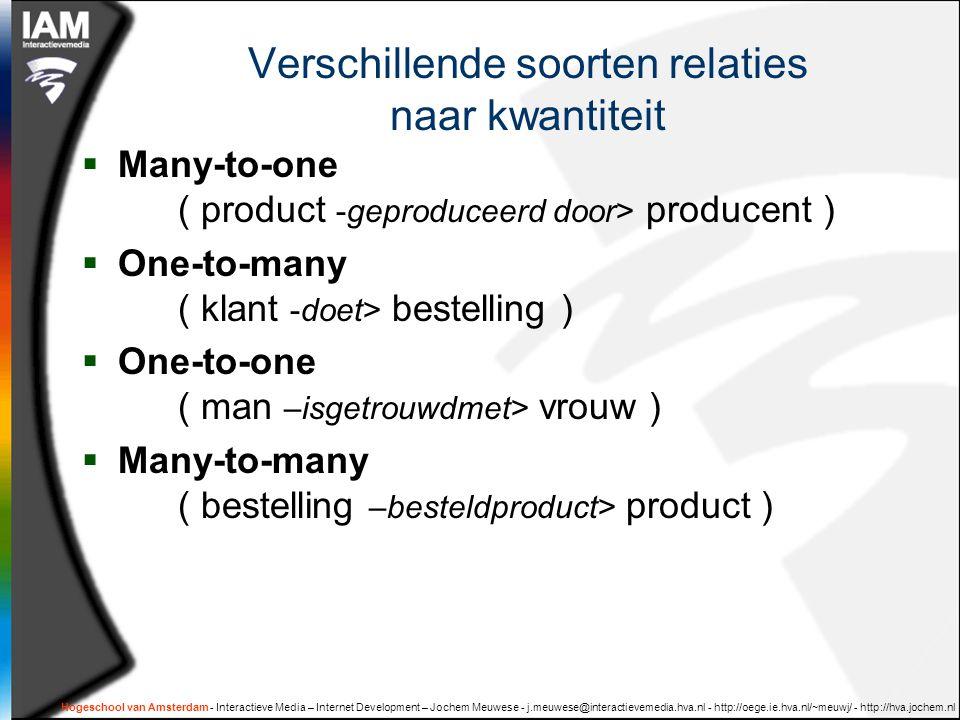 Hogeschool van Amsterdam - Interactieve Media – Internet Development – Jochem Meuwese - j.meuwese@interactievemedia.hva.nl - http://oege.ie.hva.nl/~meuwj/ - http://hva.jochem.nl Verschillende soorten relaties naar kwantiteit  Many-to-one ( product -geproduceerd door> producent )  One-to-many ( klant -doet> bestelling )  One-to-one ( man –isgetrouwdmet> vrouw )  Many-to-many ( bestelling –besteldproduct> product )