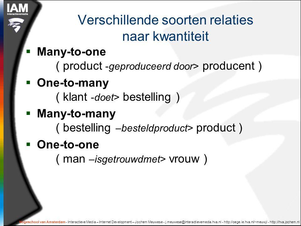 Hogeschool van Amsterdam - Interactieve Media – Internet Development – Jochem Meuwese - j.meuwese@interactievemedia.hva.nl - http://oege.ie.hva.nl/~meuwj/ - http://hva.jochem.nl Verschillende soorten relaties naar kwantiteit  Many-to-one ( product -geproduceerd door> producent )  One-to-many ( klant -doet> bestelling )  Many-to-many ( bestelling –besteldproduct> product )  One-to-one ( man –isgetrouwdmet> vrouw )