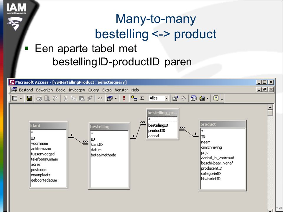Hogeschool van Amsterdam - Interactieve Media – Internet Development – Jochem Meuwese - j.meuwese@interactievemedia.hva.nl - http://oege.ie.hva.nl/~meuwj/ - http://hva.jochem.nl Many-to-many bestelling product  Een aparte tabel met bestellingID-productID paren