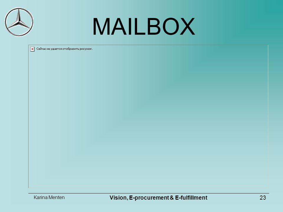 Karina Menten Vision, E-procurement & E-fulfillment23 MAILBOX