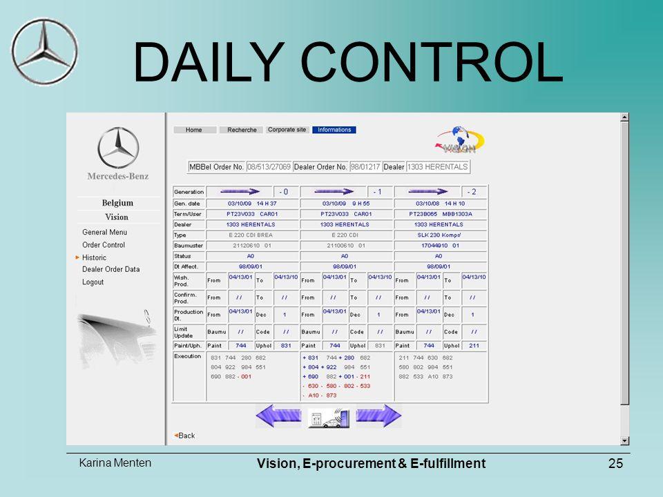 Karina Menten Vision, E-procurement & E-fulfillment25 DAILY CONTROL