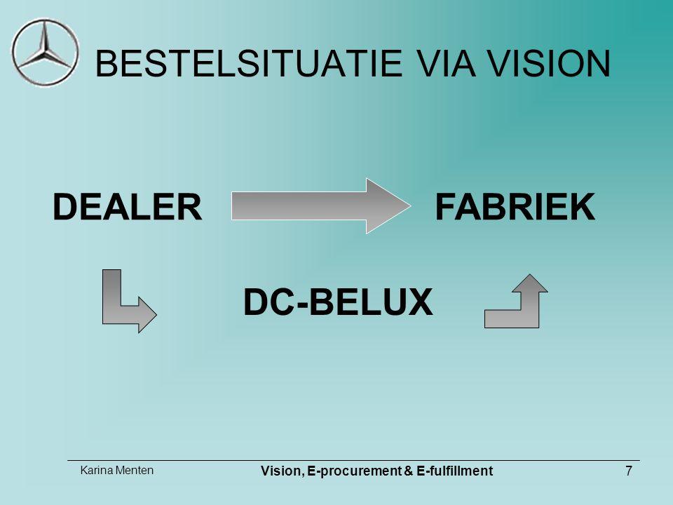 Karina Menten Vision, E-procurement & E-fulfillment7 BESTELSITUATIE VIA VISION DEALERFABRIEK DC-BELUX