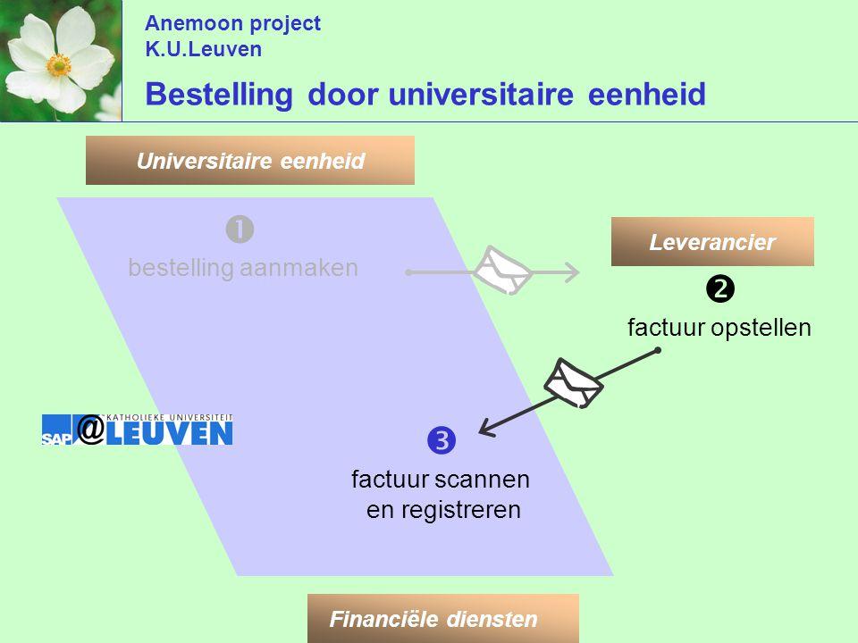 Anemoon project K.U.Leuven  bestelling aanmaken Leverancier Universitaire eenheid Financiële diensten  factuur scannen en registreren  factuur opstellen Bestelling door universitaire eenheid