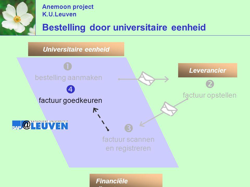 Anemoon project K.U.Leuven Leverancier Universitaire eenheid Financiële diensten  factuur scannen en registreren  factuur opstellen  factuur goedkeuren  bestelling aanmaken Bestelling door universitaire eenheid