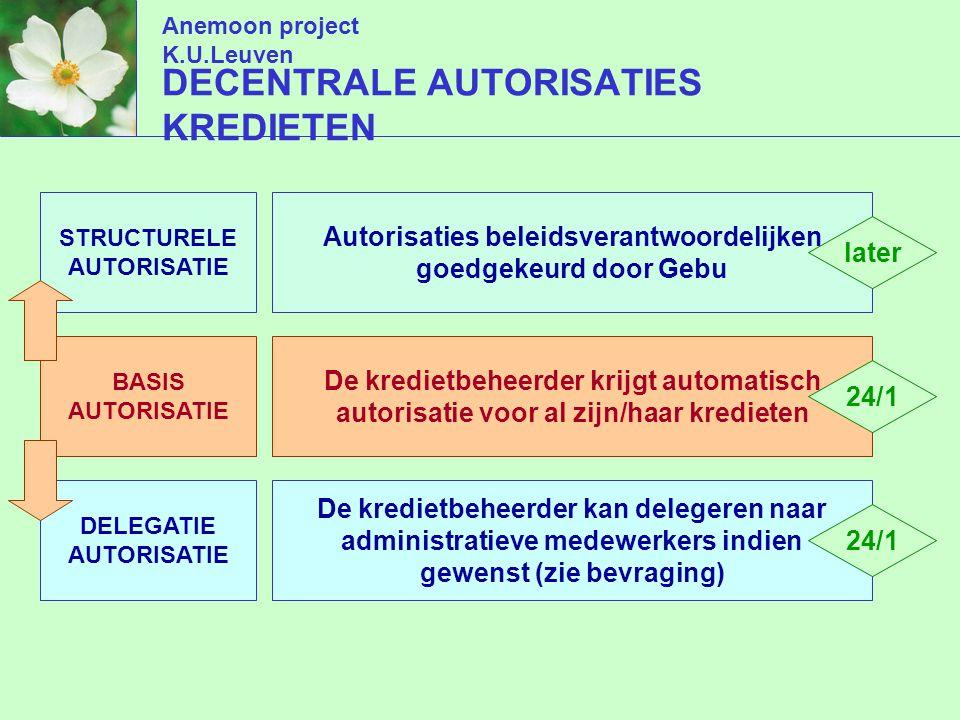 Anemoon project K.U.Leuven DECENTRALE AUTORISATIES KREDIETEN BASIS AUTORISATIE De kredietbeheerder krijgt automatisch autorisatie voor al zijn/haar kredieten DELEGATIE AUTORISATIE De kredietbeheerder kan delegeren naar administratieve medewerkers indien gewenst (zie bevraging) STRUCTURELE AUTORISATIE Autorisaties beleidsverantwoordelijken goedgekeurd door Gebu later 24/1