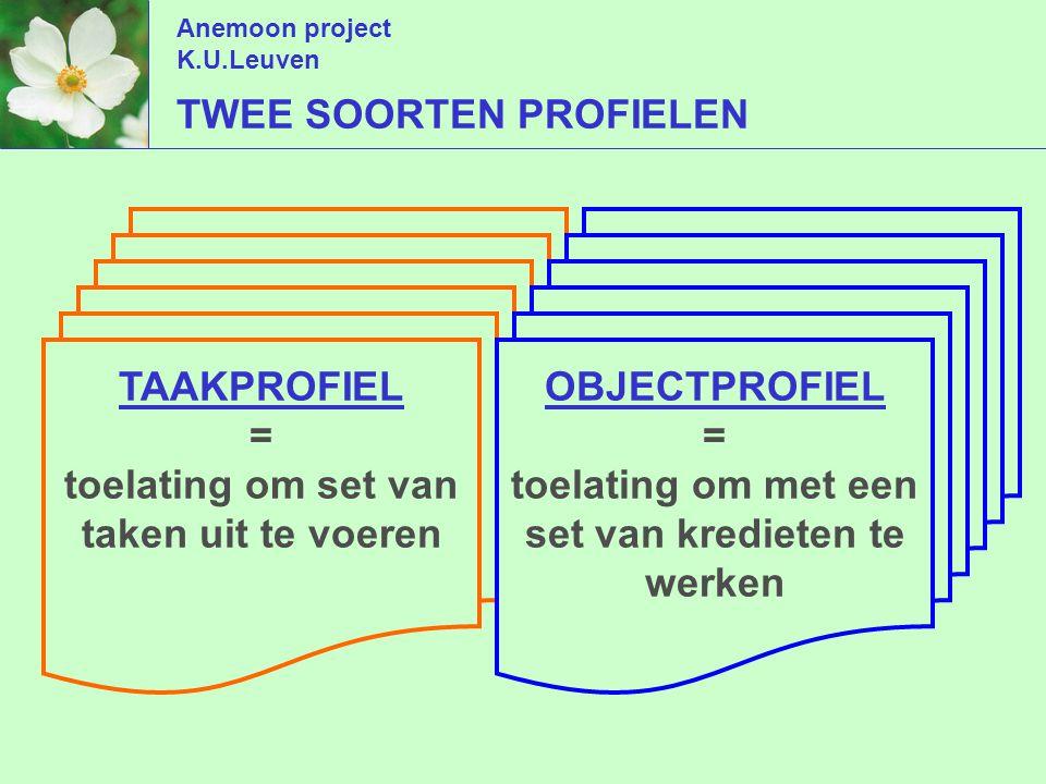 Anemoon project K.U.Leuven TWEE SOORTEN PROFIELEN TAAKPROFIEL = toelating om set van taken uit te voeren OBJECTPROFIEL = toelating om met een set van kredieten te werken