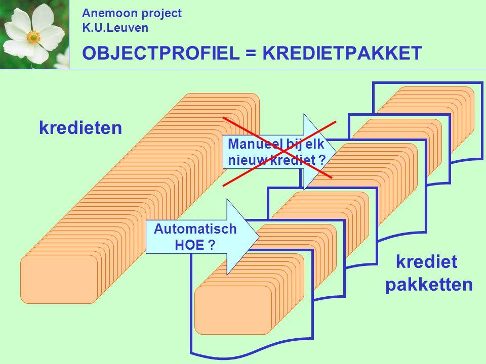 Anemoon project K.U.Leuven OBJECTPROFIEL = KREDIETPAKKET kredieten krediet pakketten Manueel bij elk nieuw krediet .