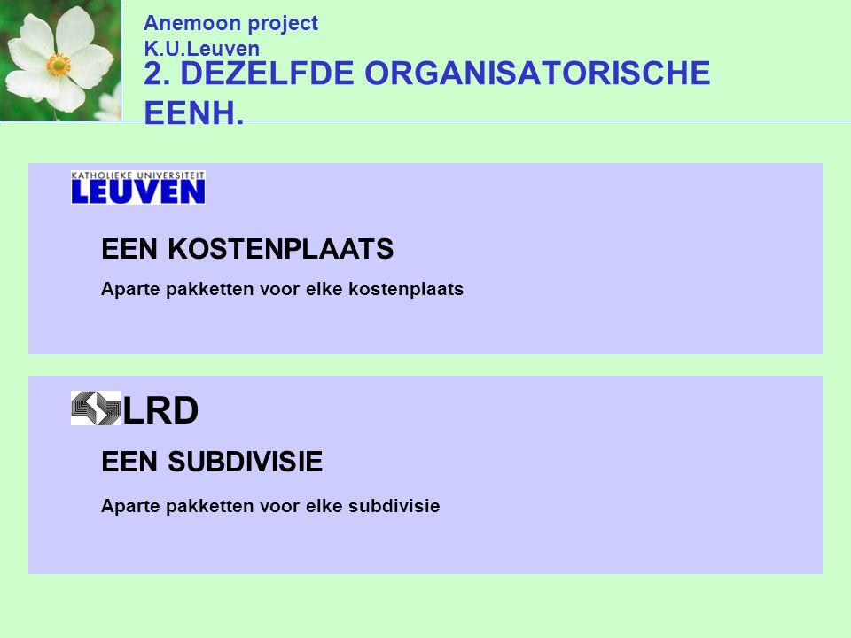 Anemoon project K.U.Leuven 2. DEZELFDE ORGANISATORISCHE EENH.