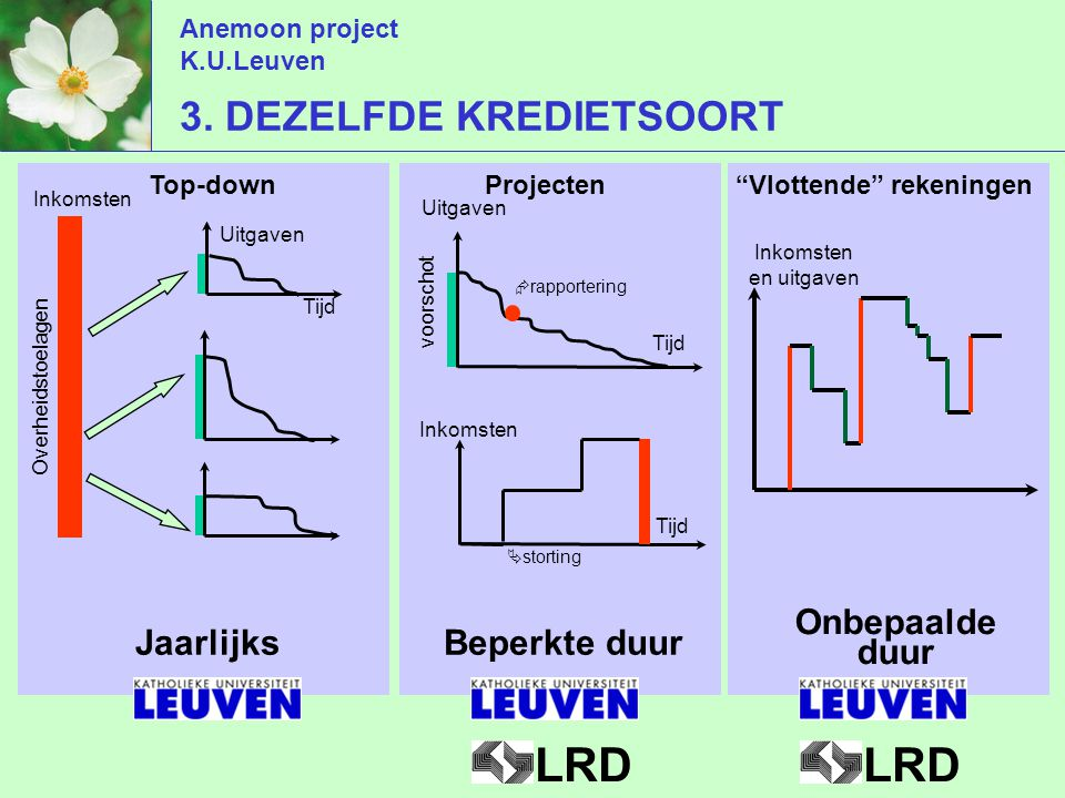 Anemoon project K.U.Leuven 3.