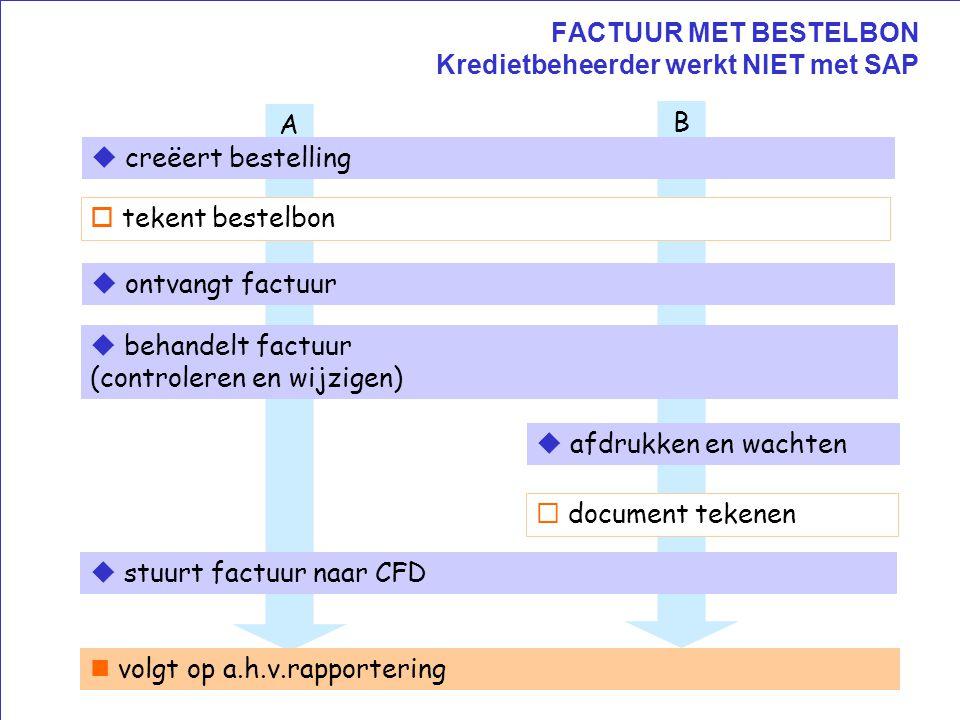 Anemoon project K.U.Leuven B A FACTUUR MET BESTELBON Kredietbeheerder werkt NIET met SAP  creëert bestelling  tekent bestelbon  ontvangt factuur  behandelt factuur (controleren en wijzigen)  afdrukken en wachten volgt op a.h.v.rapportering  document tekenen  stuurt factuur naar CFD