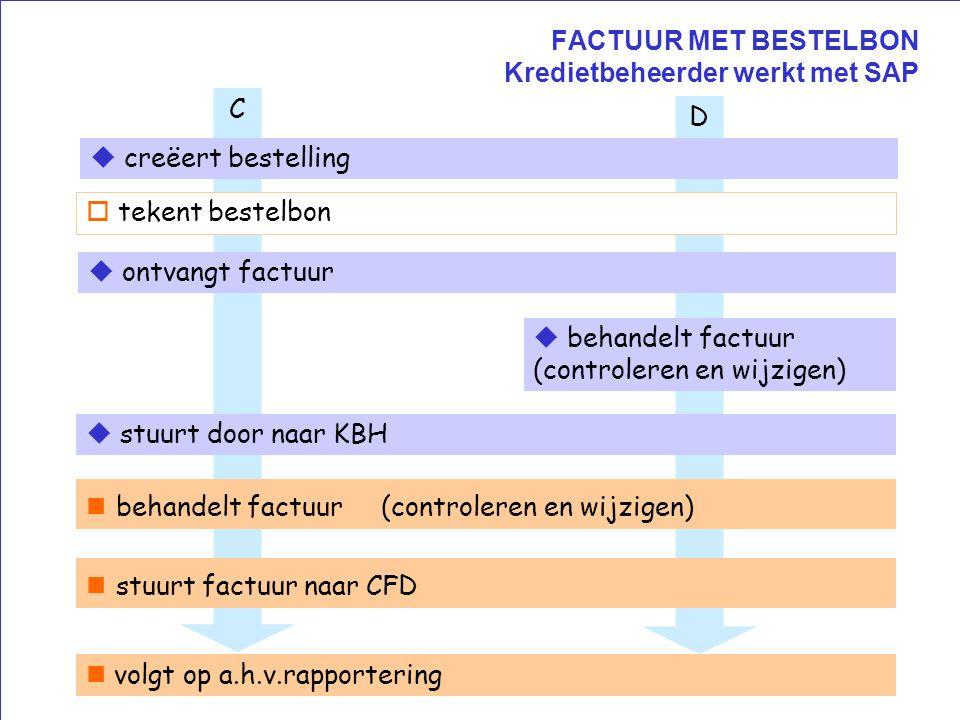 Anemoon project K.U.Leuven C D FACTUUR MET BESTELBON Kredietbeheerder werkt met SAP  creëert bestelling  tekent bestelbon  ontvangt factuur  behandelt factuur (controleren en wijzigen) volgt op a.h.v.rapportering behandelt factuur (controleren en wijzigen) stuurt factuur naar CFD  stuurt door naar KBH
