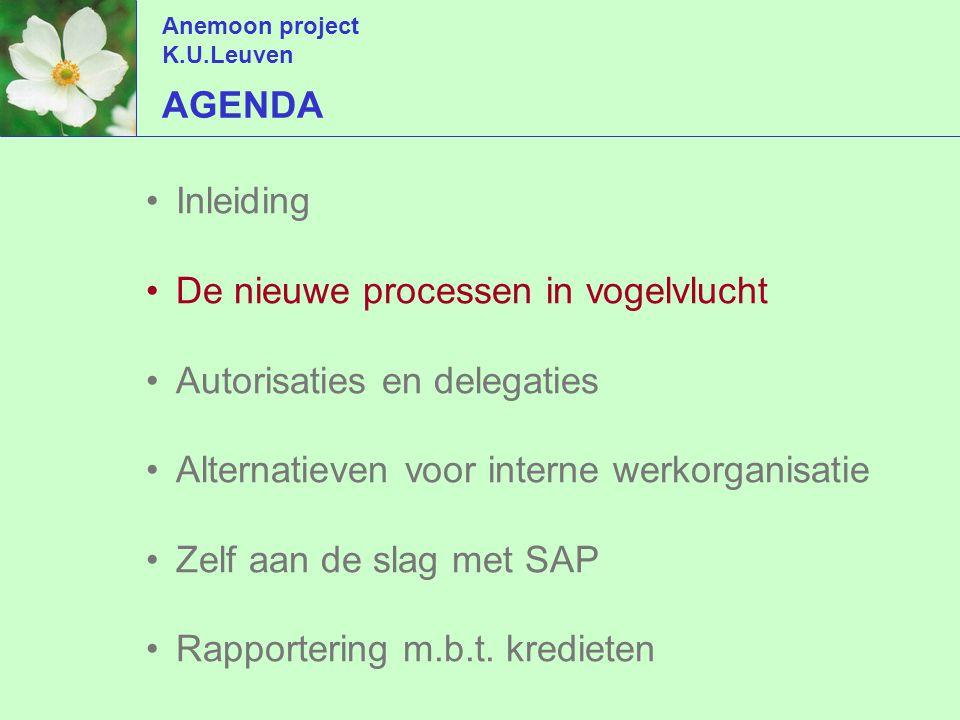 Anemoon project K.U.Leuven  bestelling aanmaken Leverancier Universitaire eenheid Financiële diensten BESTELLING DOOR UNIVERSITAIRE EENHEID