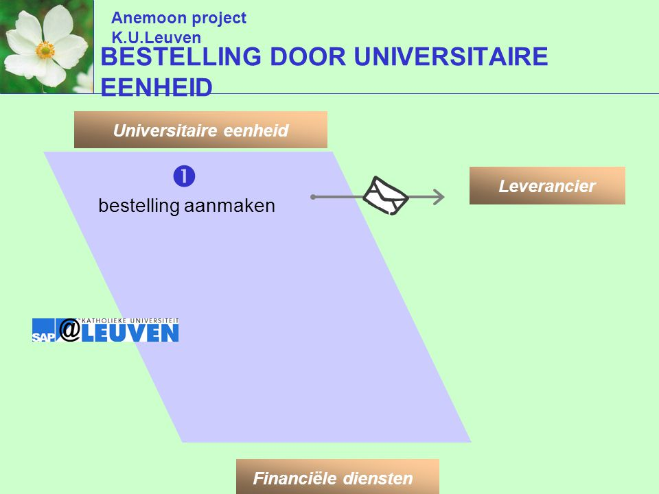 Anemoon project K.U.Leuven leverancier kiezen Leverancier kiezen uit gemeenschappelijk K.U.Leuven-bestand
