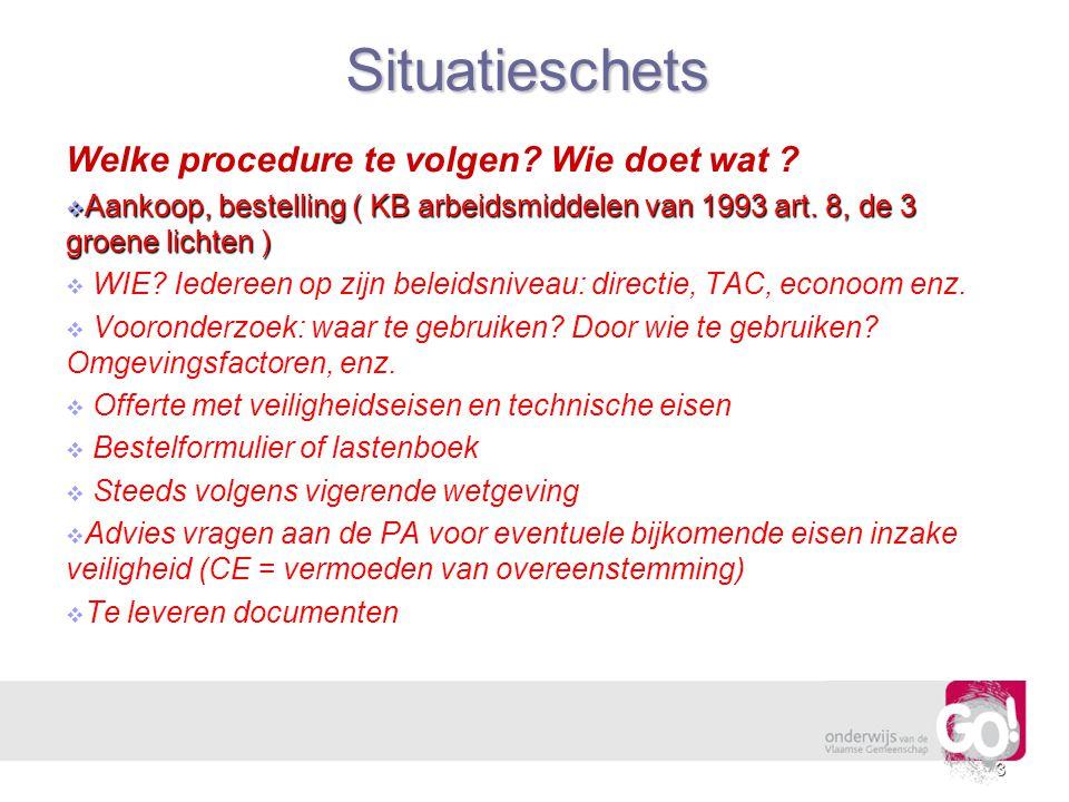 3 Situatieschets Welke procedure te volgen? Wie doet wat ?  Aankoop, bestelling ( KB arbeidsmiddelen van 1993 art. 8, de 3 groene lichten )   WIE?