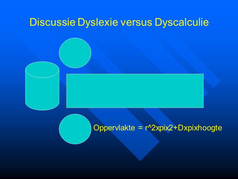 Discussie Dyslexie versus Dyscalculie Oppervlakte = r^2xpix2+Dxpixhoogte