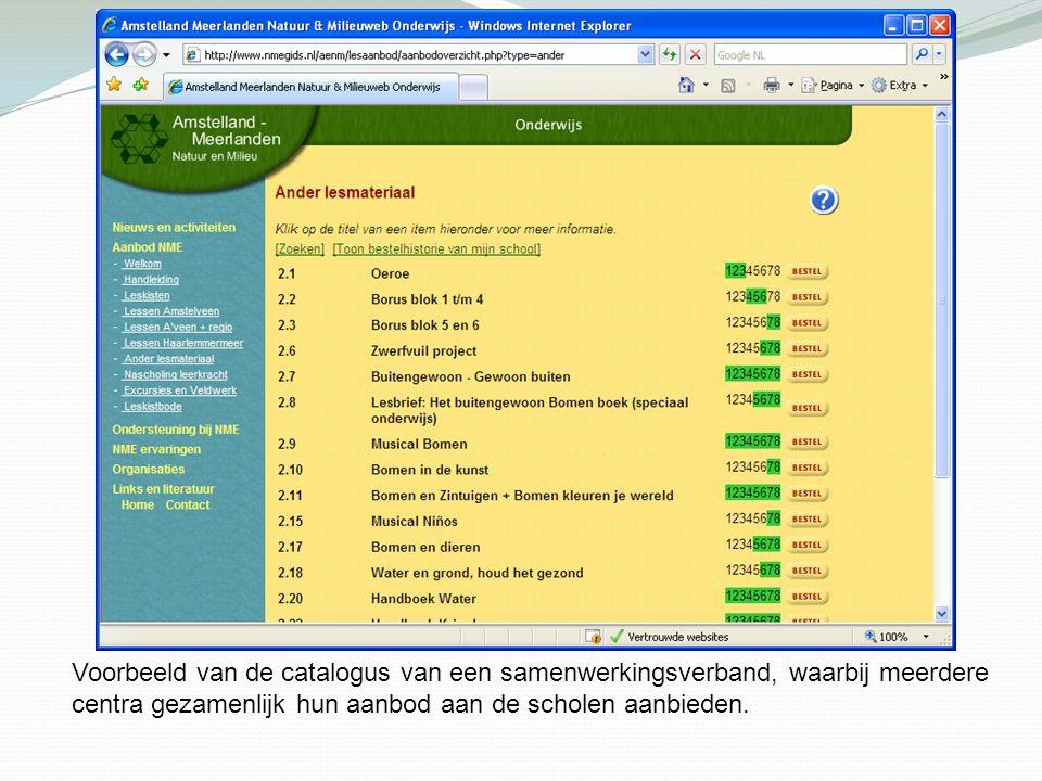 Voorbeeld van de catalogus van een samenwerkingsverband, waarbij meerdere centra gezamenlijk hun aanbod aan de scholen aanbieden.