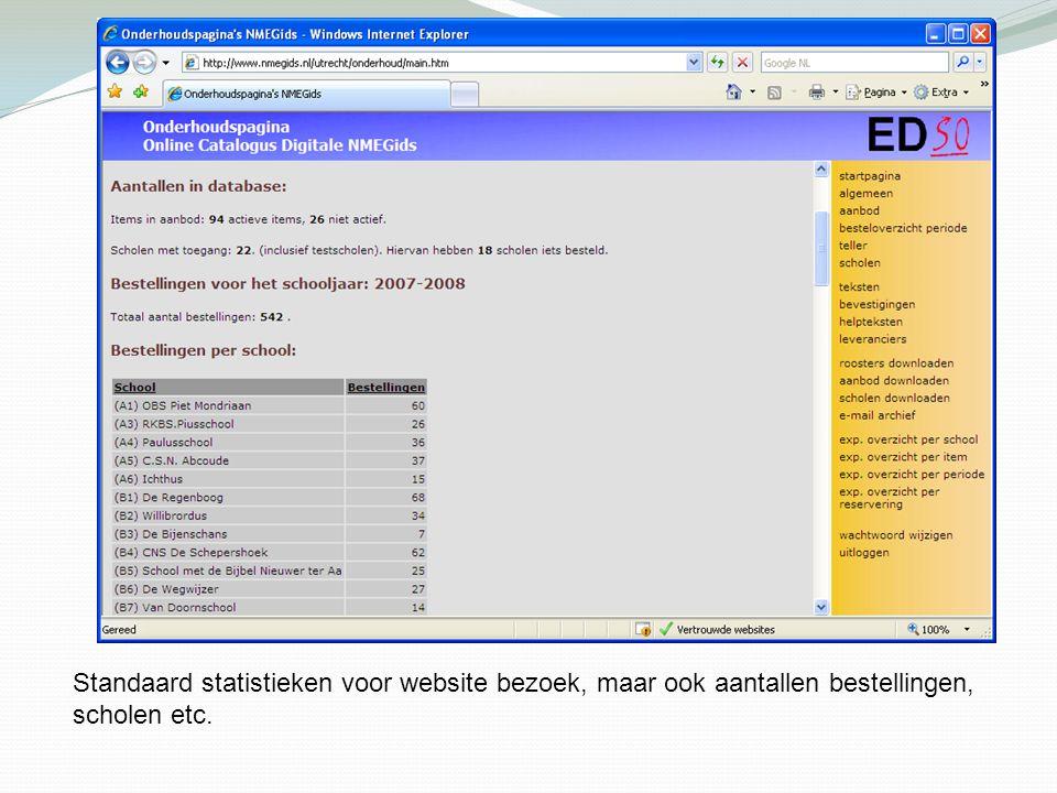 Standaard statistieken voor website bezoek, maar ook aantallen bestellingen, scholen etc.
