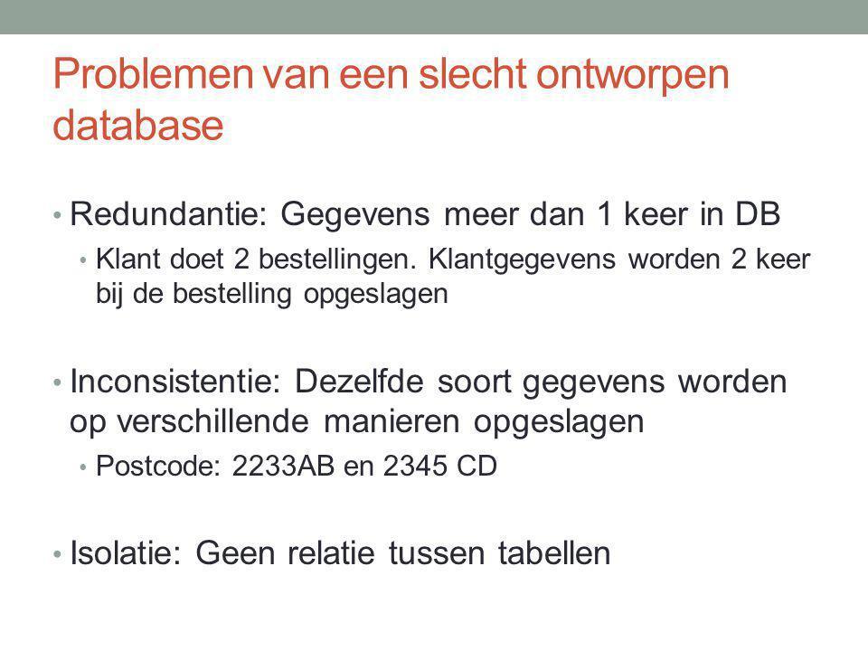 Problemen van een slecht ontworpen database Redundantie: Gegevens meer dan 1 keer in DB Klant doet 2 bestellingen. Klantgegevens worden 2 keer bij de