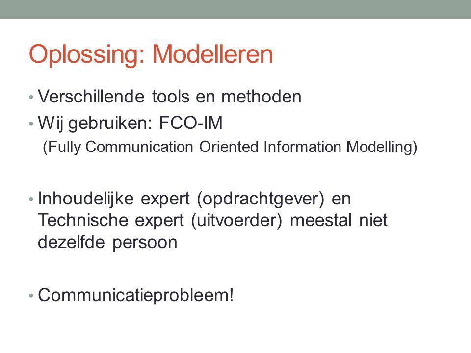 Oplossing: Modelleren FCO-IM tracht communicatieprobleem op te lossen Slaat brug tussen opdrachtgever en uitvoerder FCO-IM destilleert feiten (data) uit 'gewone' mensentaal