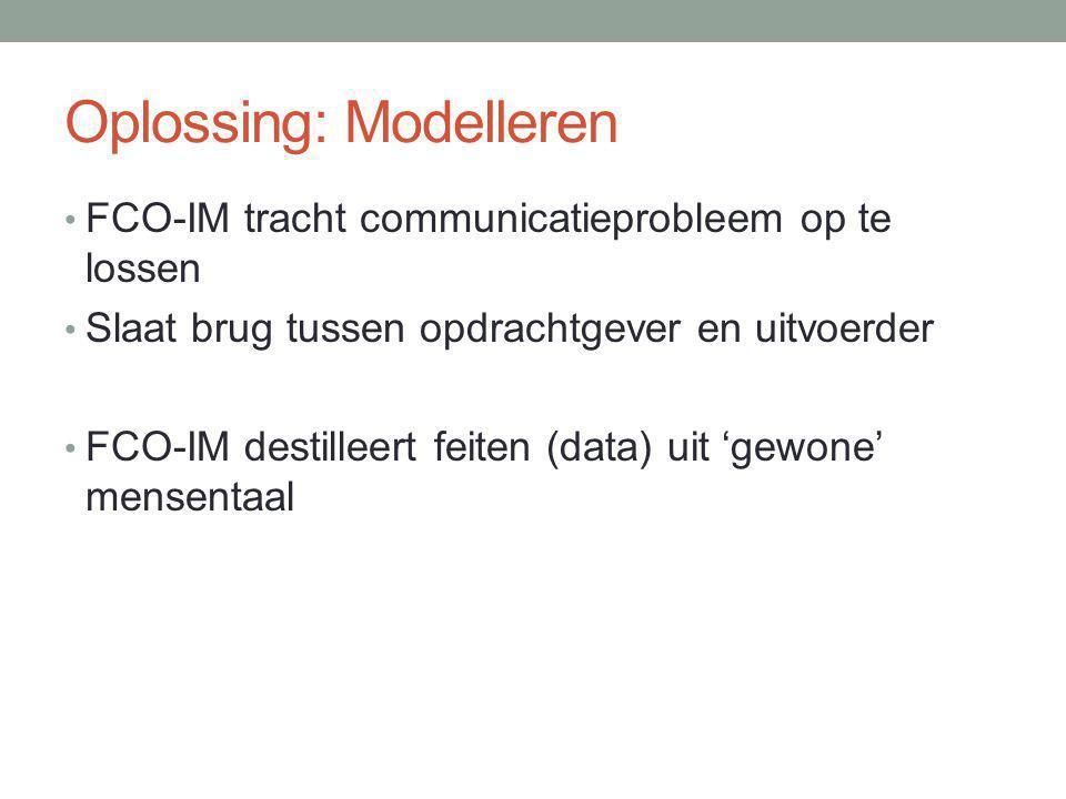 Oplossing: Modelleren FCO-IM tracht communicatieprobleem op te lossen Slaat brug tussen opdrachtgever en uitvoerder FCO-IM destilleert feiten (data) u