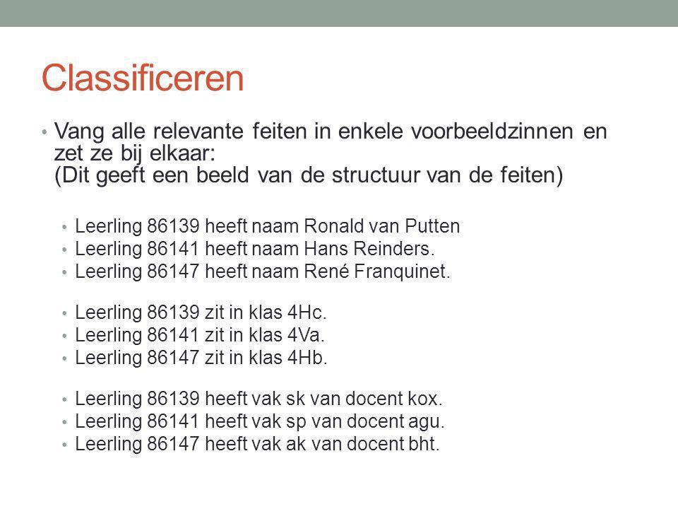 Kwalificatie Geef elke groep feitexpressies een zinnige naam: Leerling 86139 heeft naam Ronald Leijtens.