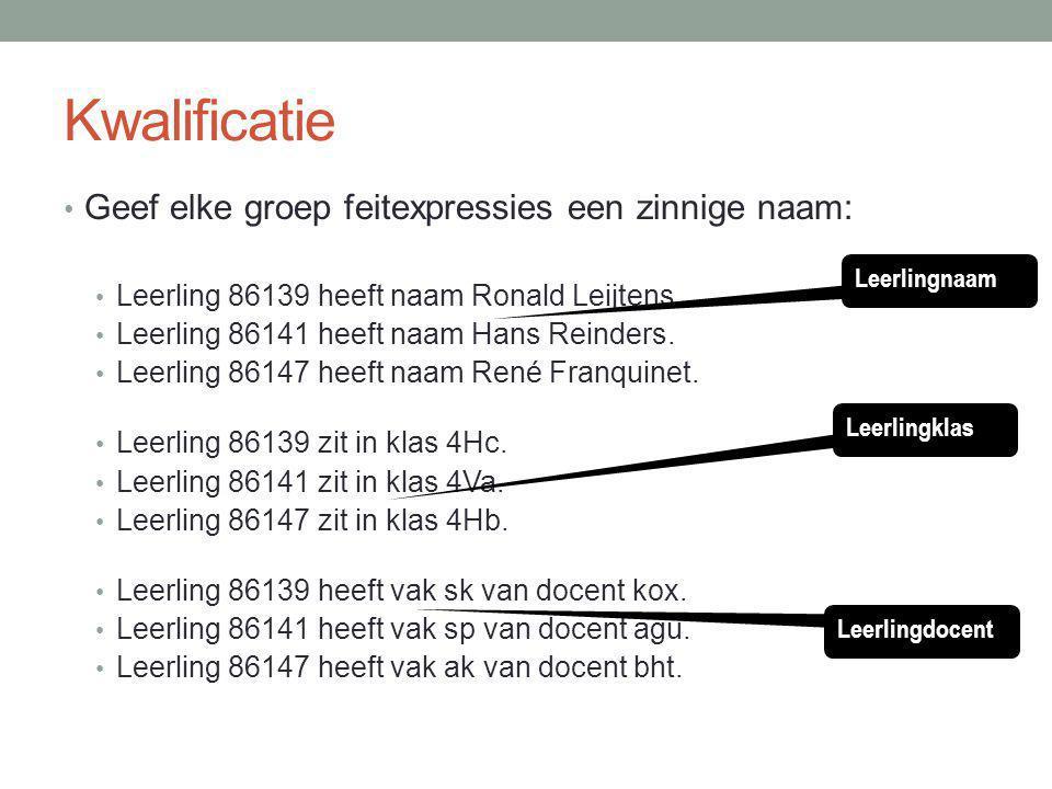 Kwalificatie Geef elke groep feitexpressies een zinnige naam: Leerling 86139 heeft naam Ronald Leijtens. Leerling 86141 heeft naam Hans Reinders. Leer