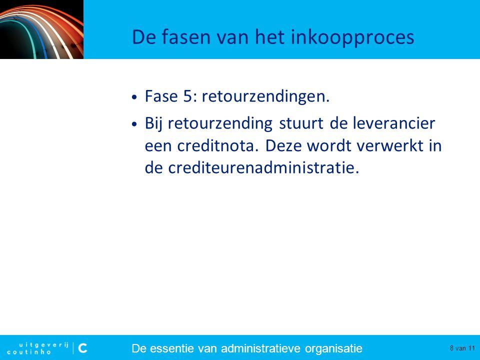 De essentie van administratieve organisatie 8 van 11 De fasen van het inkoopproces Fase 5: retourzendingen. Bij retourzending stuurt de leverancier ee