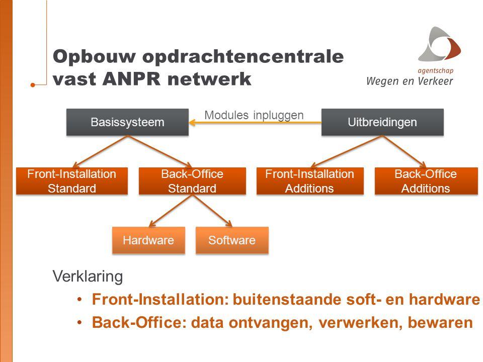 Opbouw opdrachtencentrale vast ANPR netwerk Verklaring Front-Installation: buitenstaande soft- en hardware Back-Office: data ontvangen, verwerken, bew