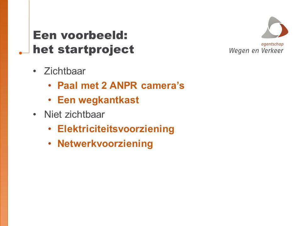 Een voorbeeld: het startproject Zichtbaar Paal met 2 ANPR camera's Een wegkantkast Niet zichtbaar Elektriciteitsvoorziening Netwerkvoorziening