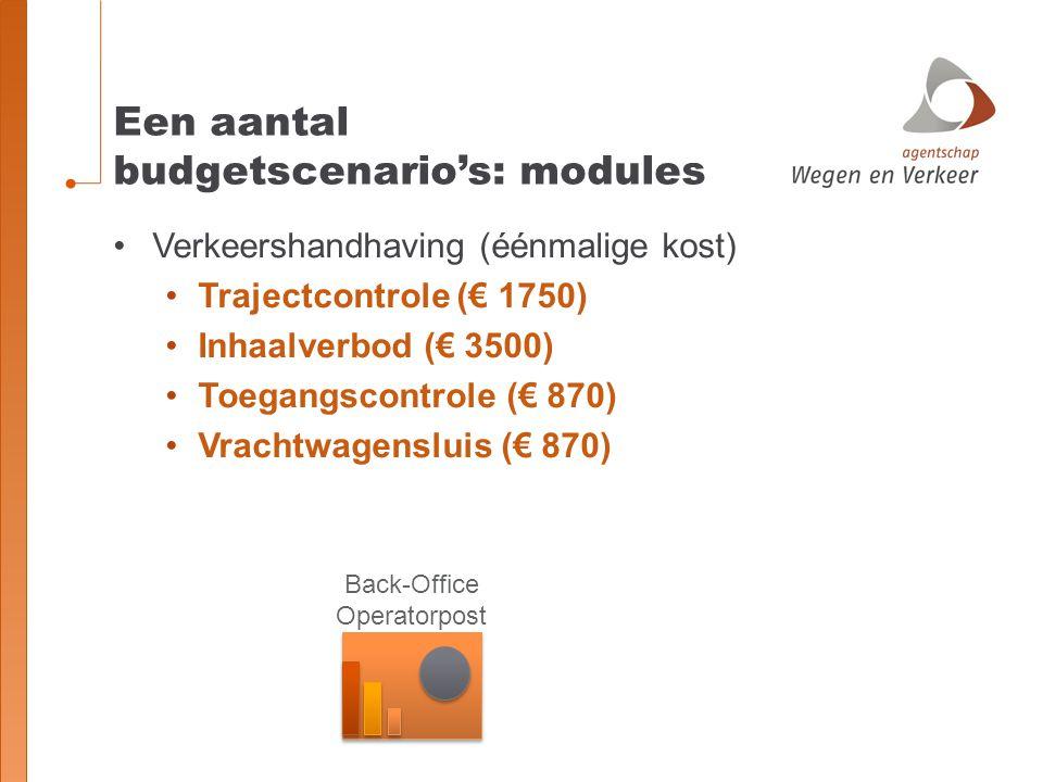 Verkeershandhaving (éénmalige kost) Trajectcontrole (€ 1750) Inhaalverbod (€ 3500) Toegangscontrole (€ 870) Vrachtwagensluis (€ 870) Een aantal budget
