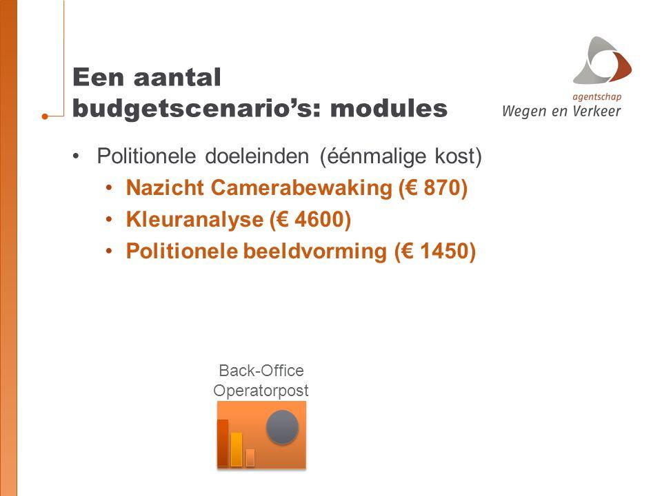 Politionele doeleinden (éénmalige kost) Nazicht Camerabewaking (€ 870) Kleuranalyse (€ 4600) Politionele beeldvorming (€ 1450) Een aantal budgetscenar