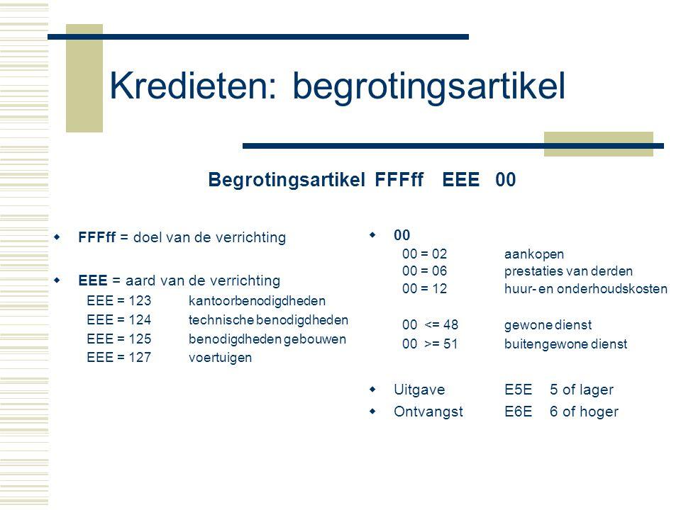 Kredieten: begrotingsartikel Begrotingsartikel FFFff EEE 00  00 00 = 02 aankopen 00 = 06prestaties van derden 00 = 12huur- en onderhoudskosten 00 <= 48gewone dienst 00 >= 51buitengewone dienst  UitgaveE5E 5 of lager  OntvangstE6E 6 of hoger  FFFff = doel van de verrichting  EEE = aard van de verrichting EEE = 123kantoorbenodigdheden EEE = 124technische benodigdheden EEE = 125benodigdheden gebouwen EEE = 127voertuigen
