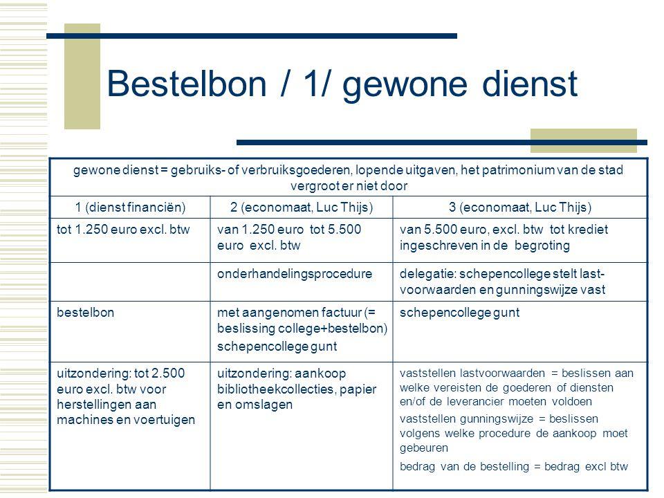 Bestelbon / 1/ gewone dienst gewone dienst = gebruiks- of verbruiksgoederen, lopende uitgaven, het patrimonium van de stad vergroot er niet door 1 (dienst financiën)2 (economaat, Luc Thijs)3 (economaat, Luc Thijs) tot 1.250 euro excl.