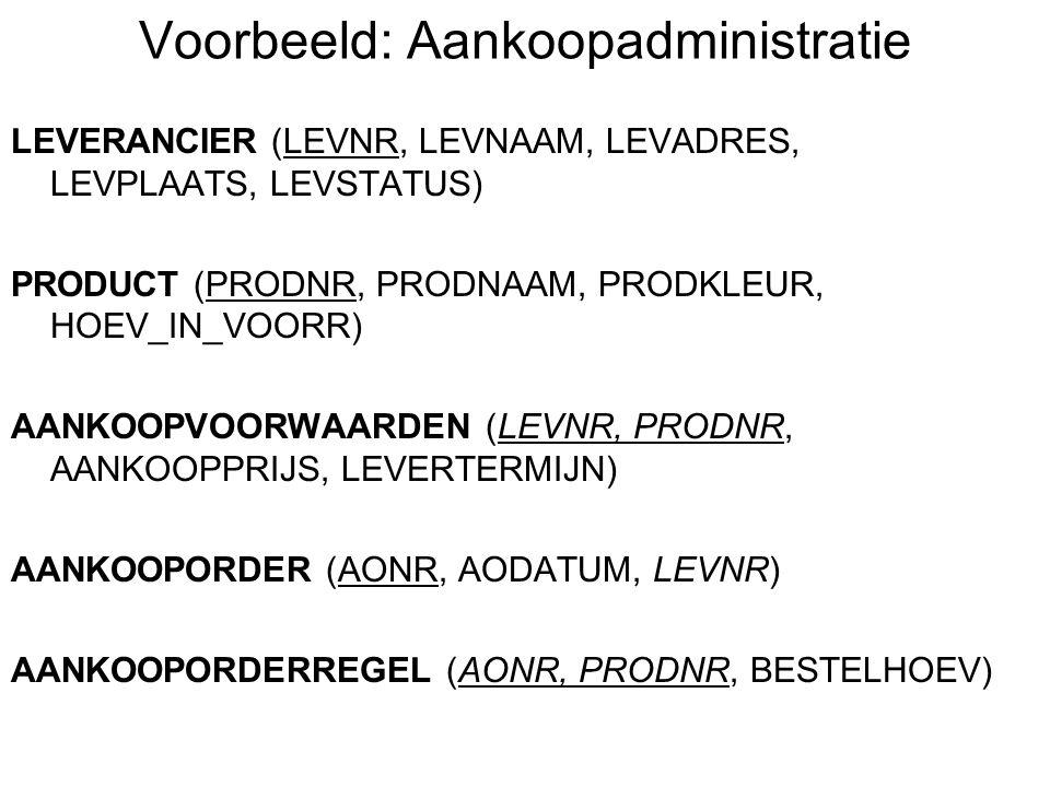 CREATE TABLE LEVERANCIER (LEVNR CHAR(4) NOT NULL PRIMARY KEY, LEVNAAM VARCHAR(40) NOT NULL, LEVADRES VARCHAR(50), LEVPLAATS VARCHAR(20), LEVSTATUS SMALLINT); CREATE TABLE PRODUCT (PRODNR CHAR(6) NOT NULL PRIMARY KEY, PRODNAAM VARCHAR(40) NOT NULL, CONSTRAINT UC1 UNIQUE(PRODNAAM), PRODKLEUR VARCHAR(15), CONSTRAINT CC1 CHECK(PRODKLEUR IN ('wit', 'groen', 'rood', 'grijs', 'oker', 'zwart')), PRODGEWICHT DECIMAL (6,2), HOEV-IN-VOORR INTEGER); Voorbeeld: tabeldefinities