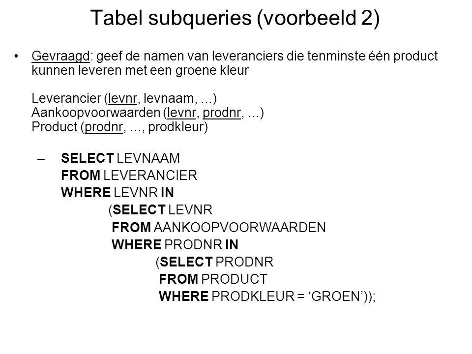 Gevraagd: geef de namen van de producten die zowel door de leverancier met nummer '01' als door de leverancier met nummer '23' kunnen worden geleverd Aankoopvoorwaarden (levnr, prodnr,...) Product (prodnr, prodnaam,..., prodkleur) –SELECT PRODNAAM FROM PRODUCT WHERE PRODNR IN (SELECT PRODNR FROM AANKOOPVOORWAARDEN WHERE LEVNR = '05') AND PRODNR IN (SELECT PRODNR FROM AANKOOPVOORWAARDEN WHERE LEVNR = '23'); Tabel subqueries (voorbeeld 3)