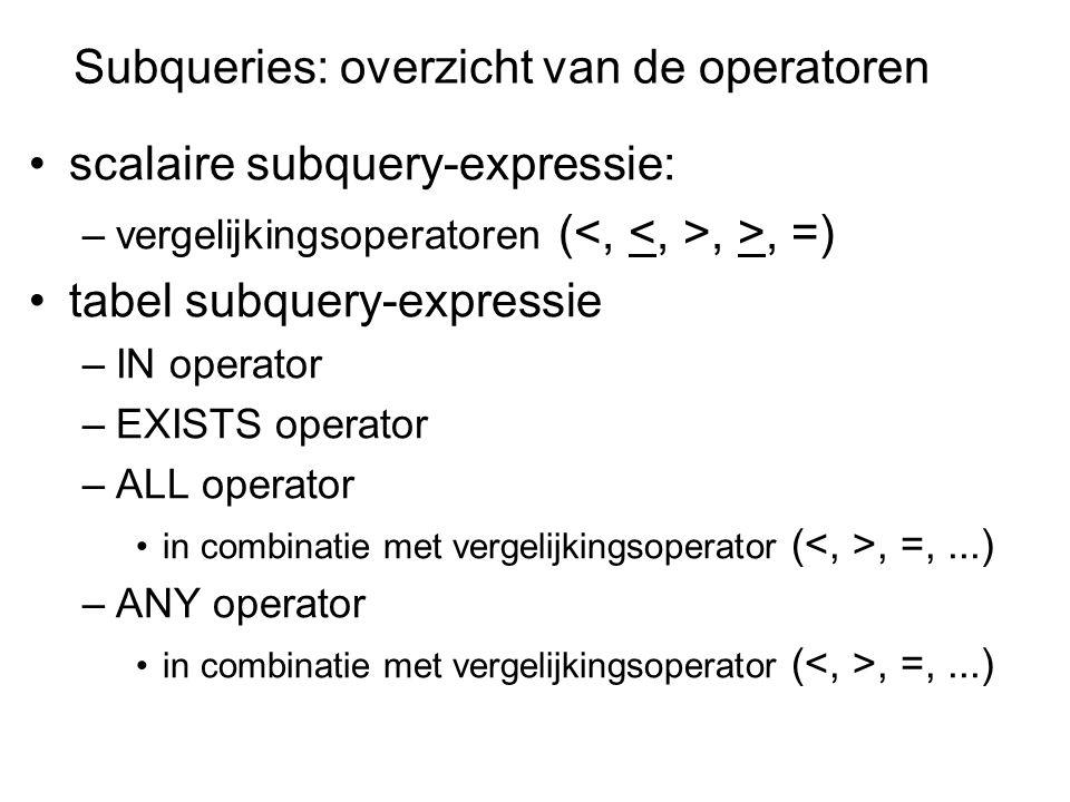 Subqueries: overzicht van de operatoren scalaire subquery-expressie: –vergelijkingsoperatoren (, >, =) tabel subquery-expressie –IN operator –EXISTS operator –ALL operator in combinatie met vergelijkingsoperator (, =,...) –ANY operator in combinatie met vergelijkingsoperator (, =,...)