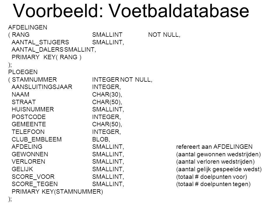 Voorbeeld: Voetbaldatabase AFDELINGEN ( RANGSMALLINTNOT NULL, AANTAL_STIJGERSSMALLINT, AANTAL_DALERSSMALLINT, PRIMARY KEY( RANG ) ); PLOEGEN ( STAMNUMMERINTEGERNOT NULL, AANSLUITINGSJAARINTEGER, NAAMCHAR(30), STRAATCHAR(50), HUISNUMMERSMALLINT, POSTCODEINTEGER, GEMEENTECHAR(50), TELEFOONINTEGER, CLUB_EMBLEEMBLOB, AFDELINGSMALLINT,refereert aan AFDELINGEN GEWONNEN SMALLINT, (aantal gewonnen wedstrijden) VERLOREN SMALLINT,(aantal verloren wedstrijden) GELIJKSMALLINT,(aantal gelijk gespeelde wedst) SCORE_VOORSMALLINT,(totaal # doelpunten voor) SCORE_TEGENSMALLINT,(totaal # doelpunten tegen) PRIMARY KEY(STAMNUMMER) );