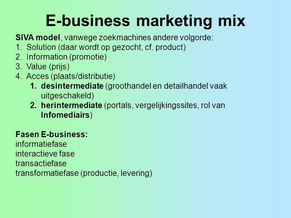 E-business marketing mix SIVA model, vanwege zoekmachines andere volgorde: 1.Solution (daar wordt op gezocht, cf. product) 2.Information (promotie) 3.
