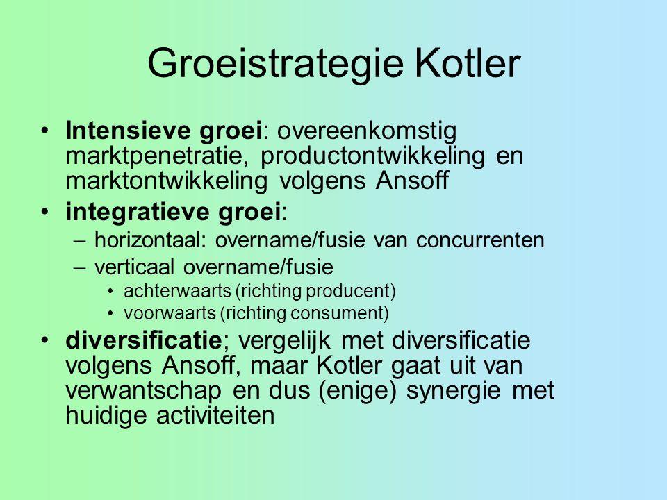 Groeistrategie Kotler Intensieve groei: overeenkomstig marktpenetratie, productontwikkeling en marktontwikkeling volgens Ansoff integratieve groei: –h
