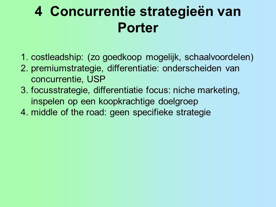 4 Concurrentie strategieën van Porter 1.costleadship: (zo goedkoop mogelijk, schaalvoordelen) 2.premiumstrategie, differentiatie: onderscheiden van co