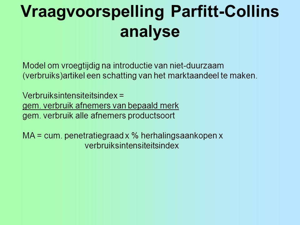 Vraagvoorspelling Parfitt-Collins analyse Model om vroegtijdig na introductie van niet-duurzaam (verbruiks)artikel een schatting van het marktaandeel