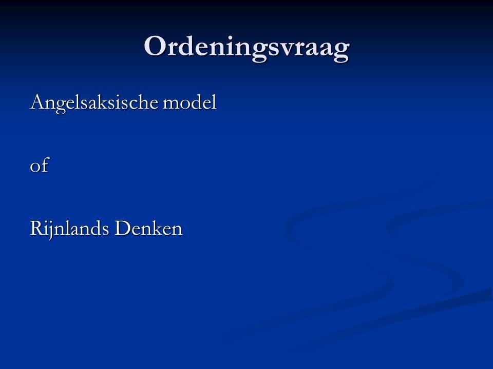 Ordeningsvraag Angelsaksische model of Rijnlands Denken