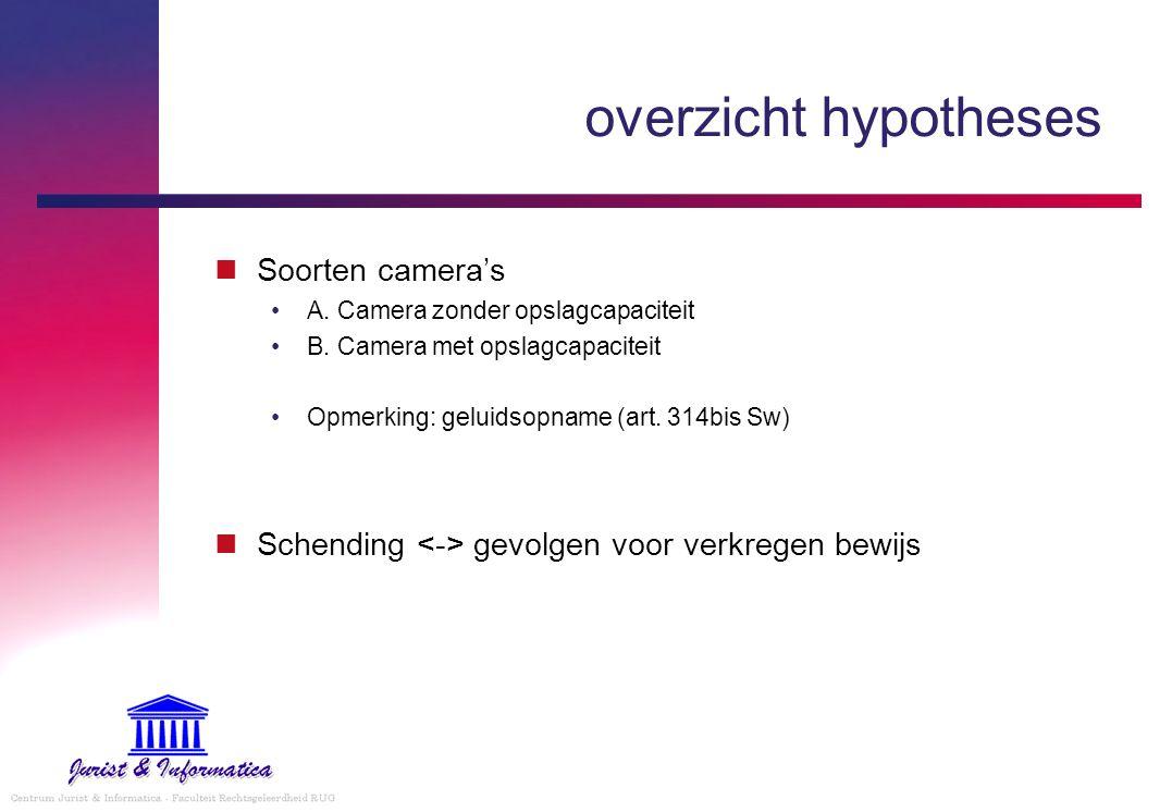 overzicht hypotheses Soorten camera's A.Camera zonder opslagcapaciteit B.