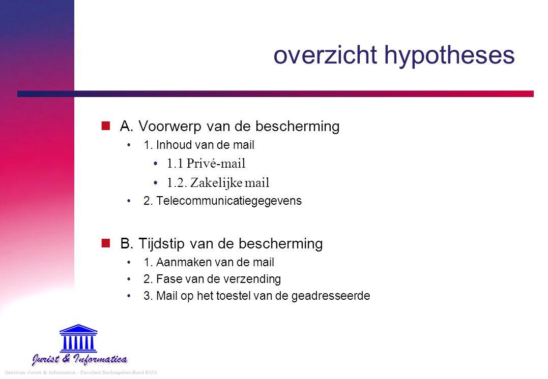 overzicht hypotheses A. Voorwerp van de bescherming 1.
