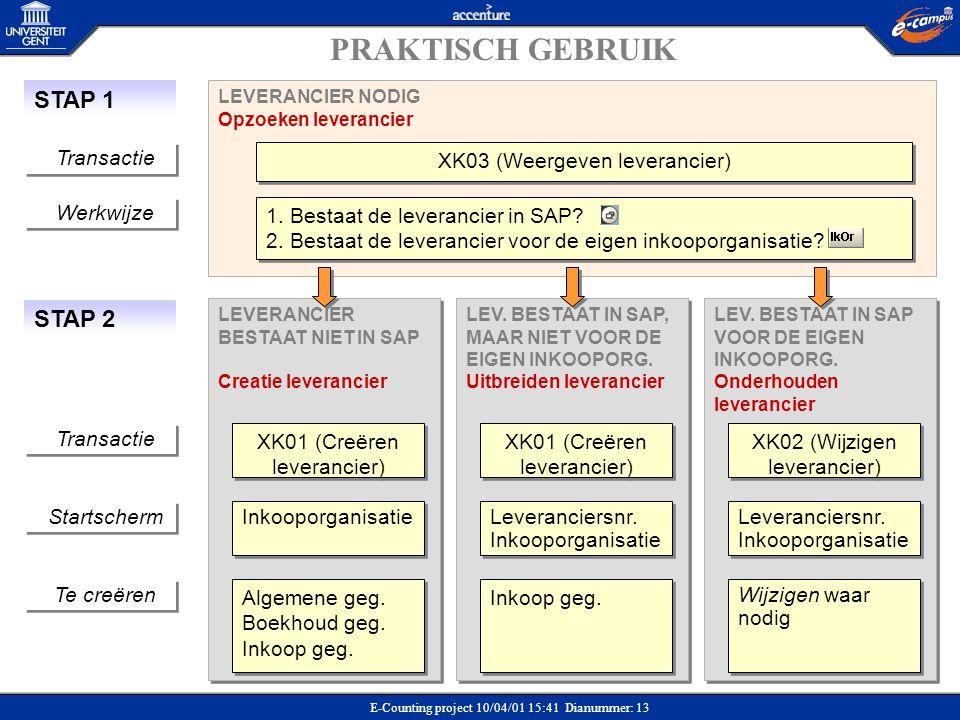 E-Counting project 10/04/01 15:41 Dianummer: 13 LEVERANCIER BESTAAT NIET IN SAP Creatie leverancier LEVERANCIER BESTAAT NIET IN SAP Creatie leverancie
